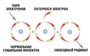 антиоксиданты электрон